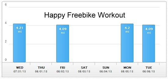 HappyFreebikeWorkout-20130806